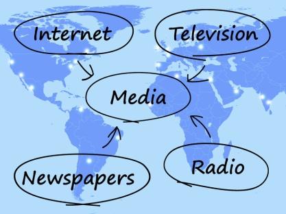 media-diagram
